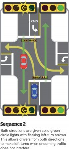Another Update on Flashing Yellow Arrows - 8/19/14